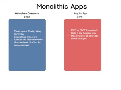 Monolith-2015