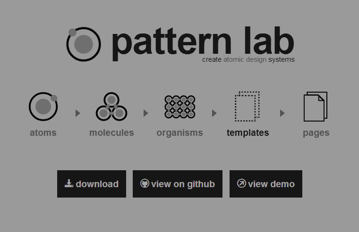 Discovering Pattern Lab